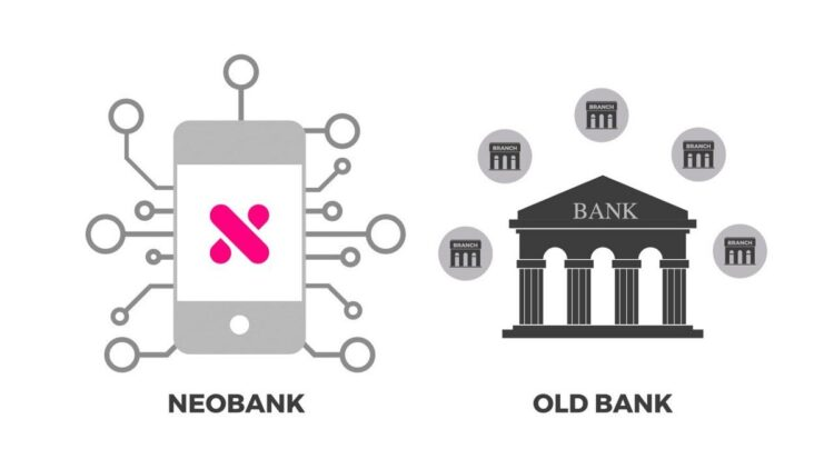 Neo Banking In India